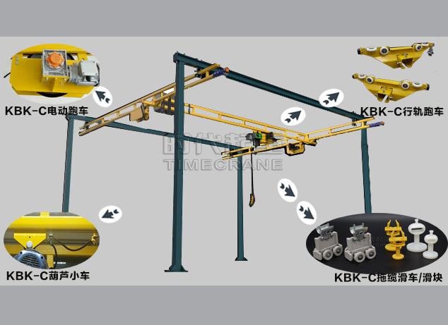 kbk轨道|KBK轻型起重机